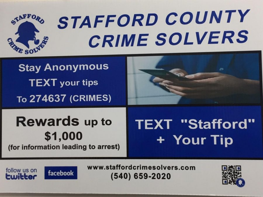 If You See Something, Say Something: How to Submit Tips