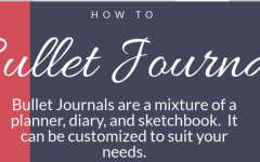 Checking It Off: A Guide to Bullet Journaling