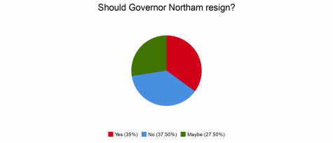 Forge's Opinion on Governor Northam